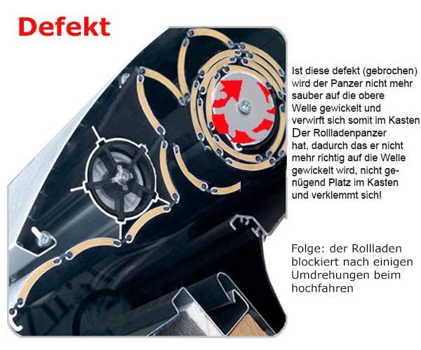 rollladen momentfeder velux kurze version f023 f023 kurz. Black Bedroom Furniture Sets. Home Design Ideas