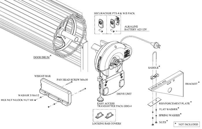 Favorit Garagentor Antrieb für Polynorm Rolltor-EasyDrive GDO 6 v4 MM27