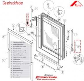 Gasdruckfeder Auswahl, für Roto Dachfenster 735 & R7 K/H