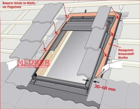 Flex-Moosgummi- Schaumstoff Streifen für Velux Dachfenster Eindeckrahmen