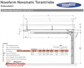 NovoMatic 423 Torantrieb Netz Version AKTION