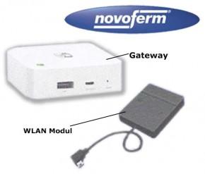 Mobility Paket Gateway und WLAN Modul Novoferm